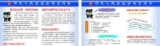 祥芝人民法庭法制宣传栏图片
